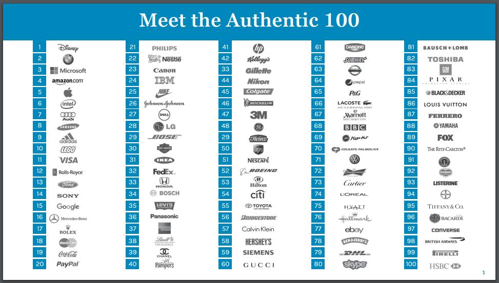 100-brands-market-to-millennials