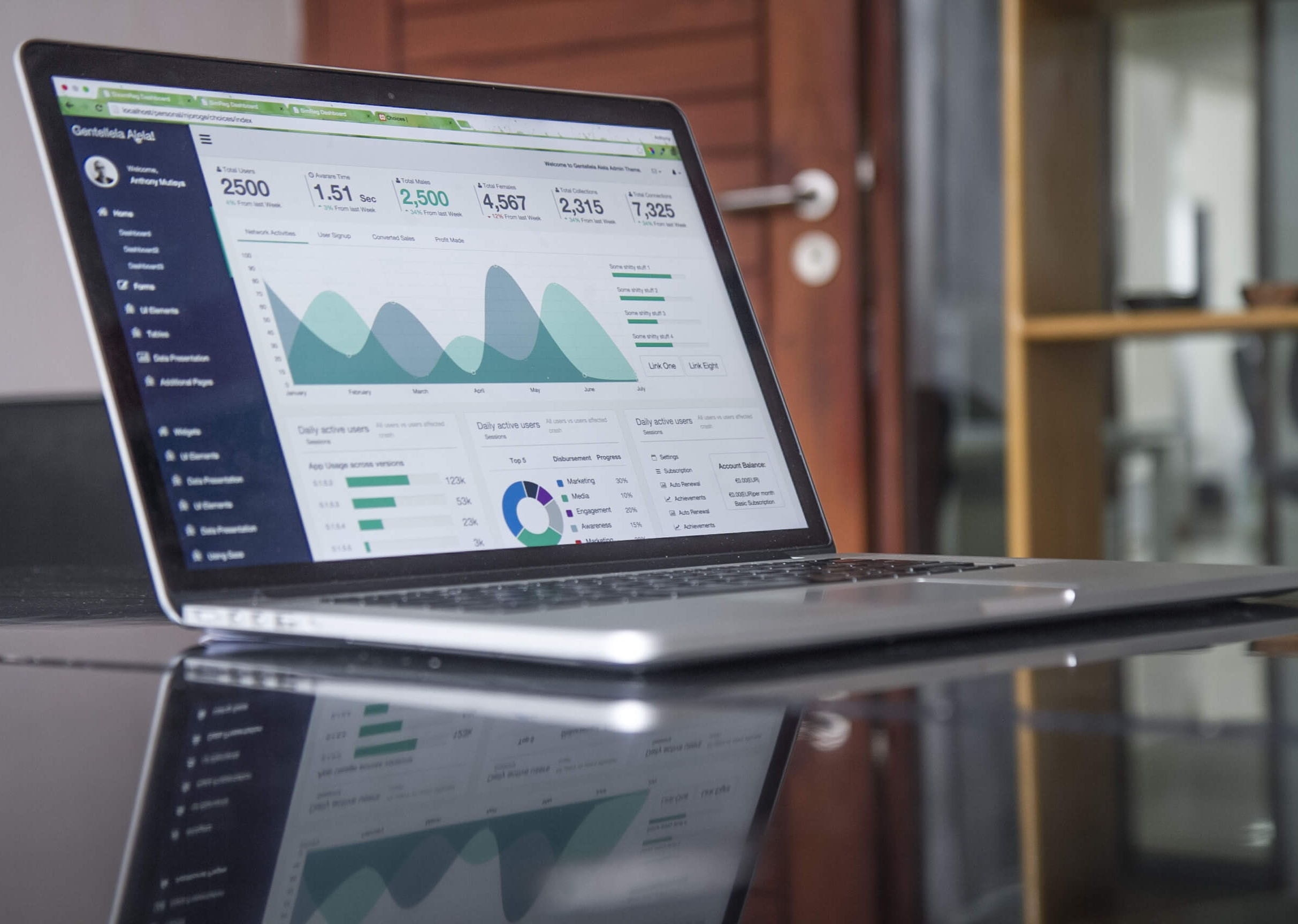 Keyword Research techniqes for 2021